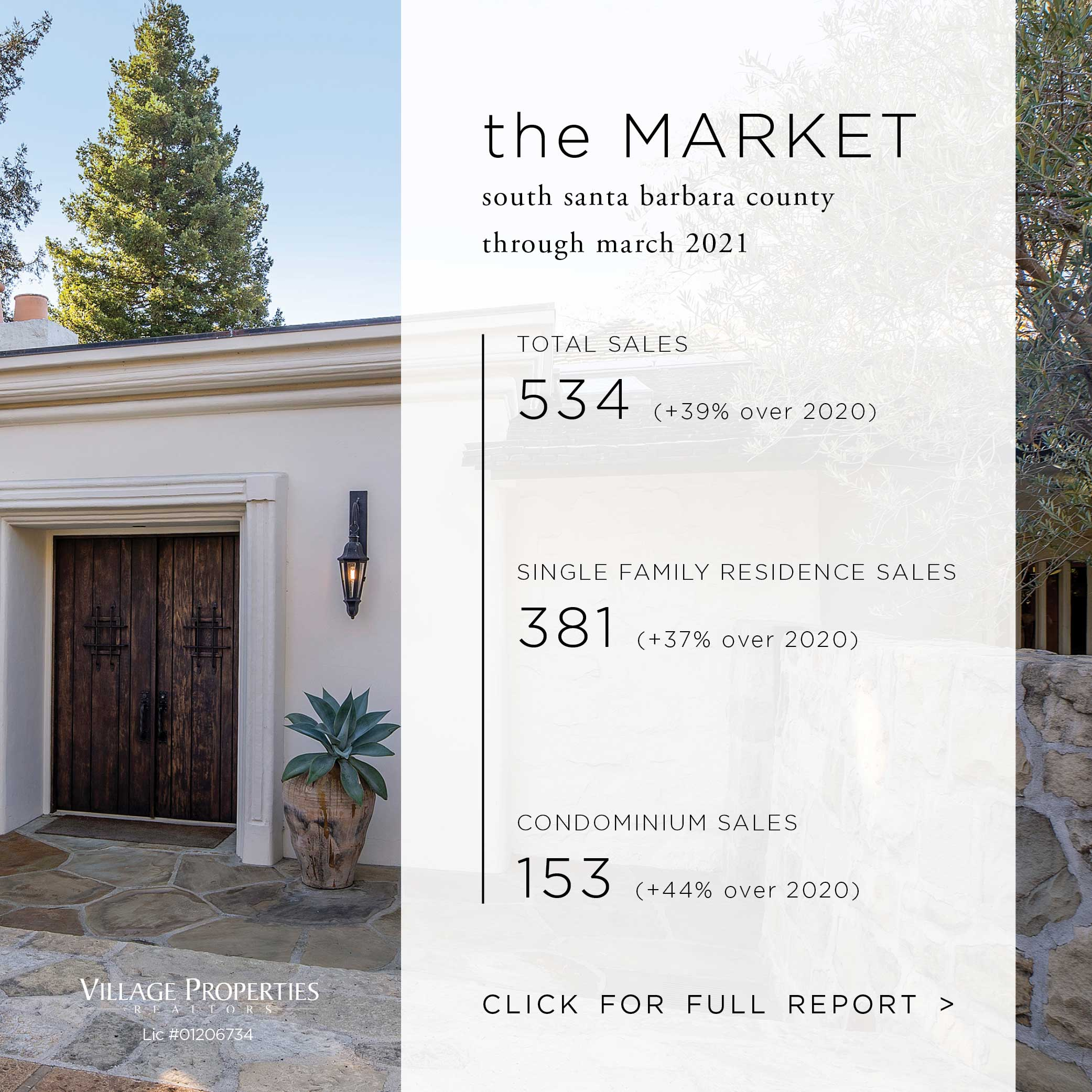 March Santa Barbara Market Report - Click here
